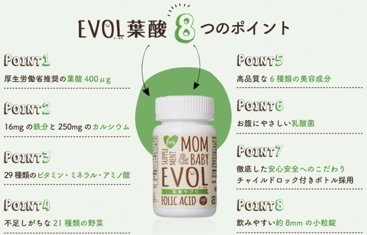 EVOL葉酸サプリ