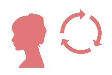 女性のサイクル